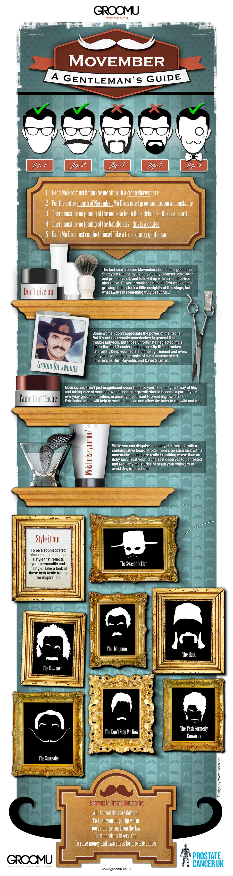 GroomU – Movember: A Gentleman's Guide