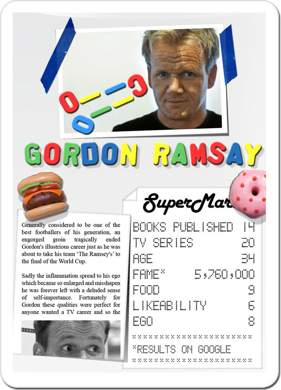 Celebrity Chef Top Trumps